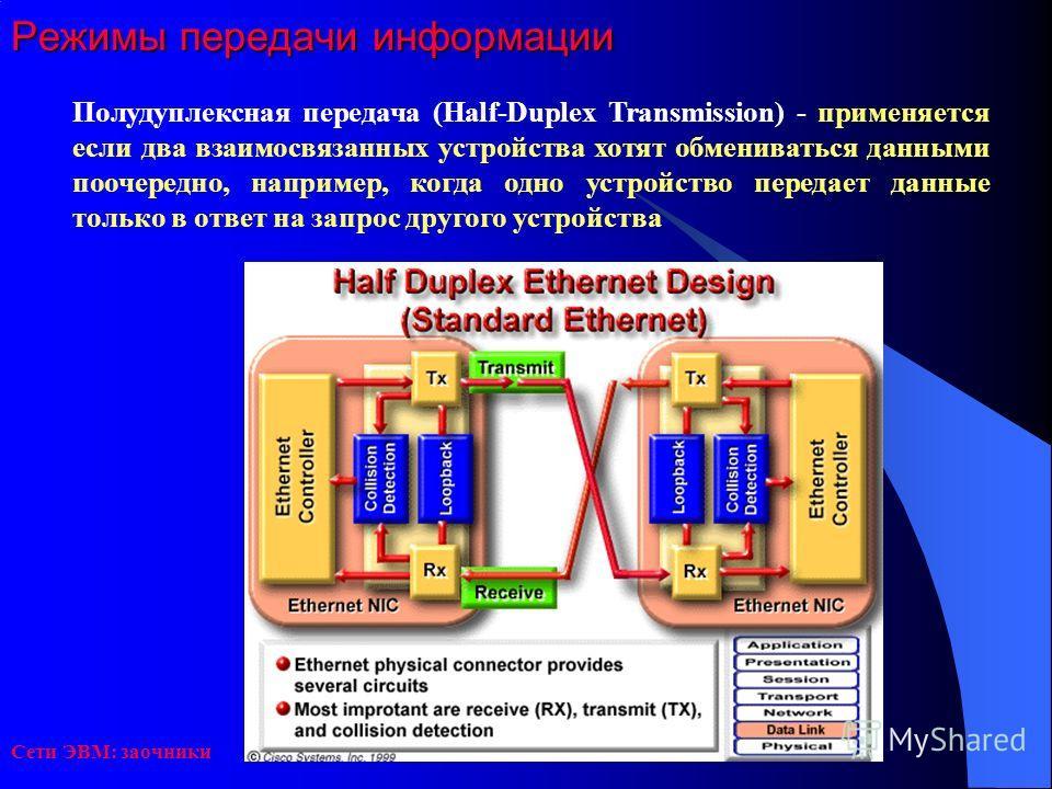 Сети ЭВМ: заочники Режимы передачи информации Полудуплексная передача (Half-Duplex Transmission) - применяется если два взаимосвязанных устройства хотят обмениваться данными поочередно, например, когда одно устройство передает данные только в ответ н