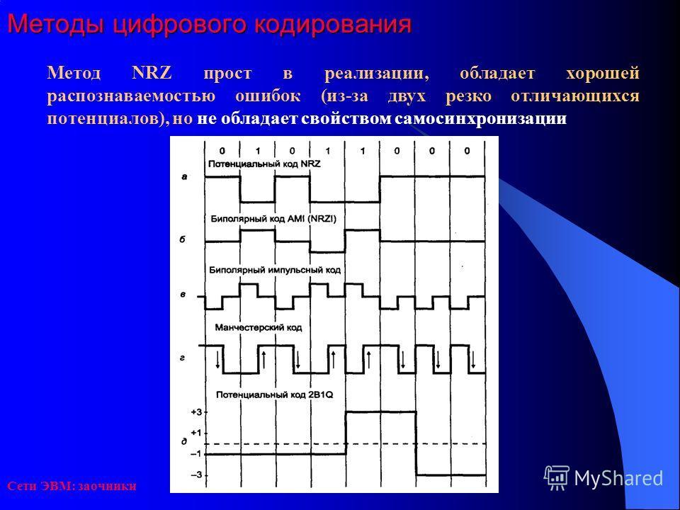 Сети ЭВМ: заочники Методы цифрового кодирования Метод NRZ прост в реализации, обладает хорошей распознаваемостью ошибок (из-за двух резко отличающихся потенциалов), но не обладает свойством самосинхронизации