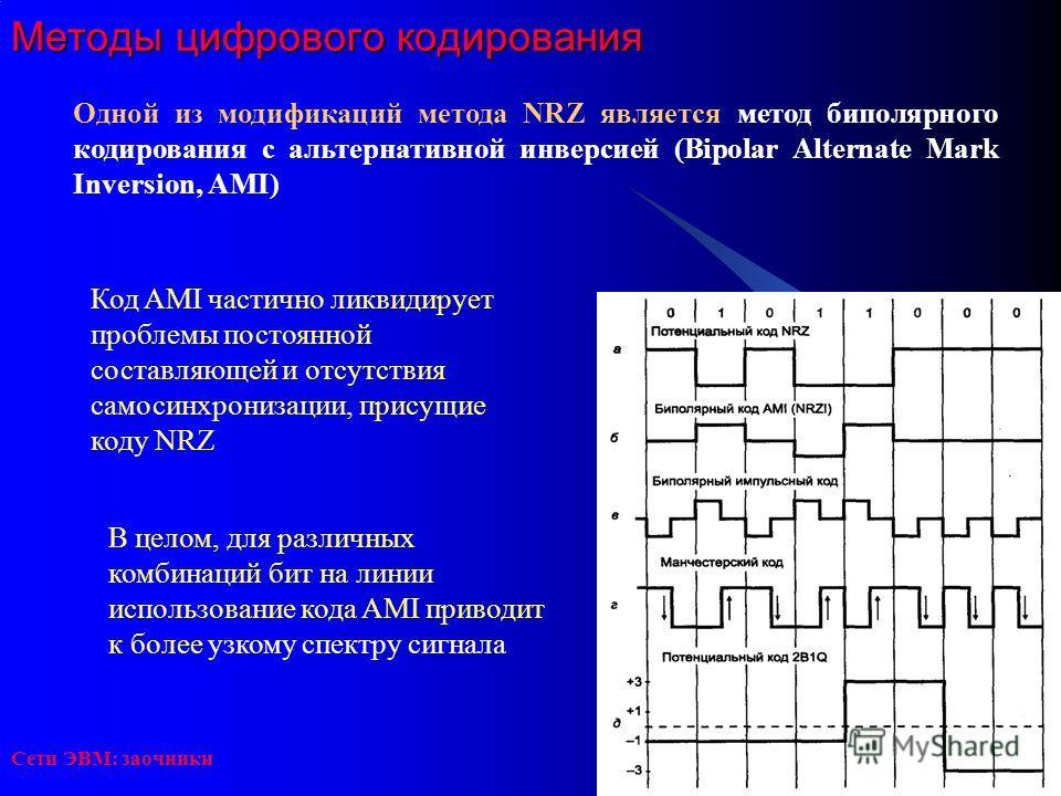 Сети ЭВМ: заочники Методы цифрового кодирования Одной из модификаций метода NRZ является метод биполярного кодирования с альтернативной инверсией (Bipolar Alternate Mark Inversion, AMI) Код AMI частично ликвидирует проблемы постоянной составляющей и