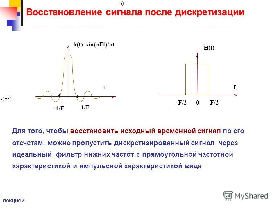 лекция 7 Восстановление сигнала после дискретизации a) -1/F 1/F t H(f) -F/2 0 F/2 f h(t)=sin( Ft)/ t Для того, чтобы восстановить исходный временной сигнал по его отсчетам, можно пропустить дискретизированный сигнал через идеальный фильтр нижних част