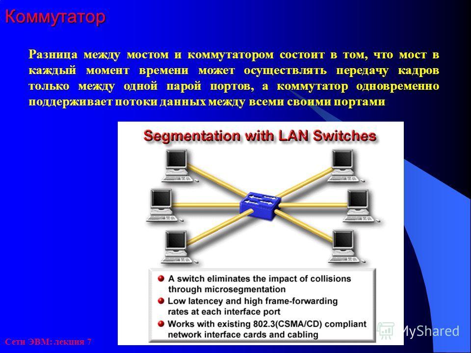 Сети ЭВМ: лекция 7Коммутатор Разница между мостом и коммутатором состоит в том, что мост в каждый момент времени может осуществлять передачу кадров только между одной парой портов, а коммутатор одновременно поддерживает потоки данных между всеми свои