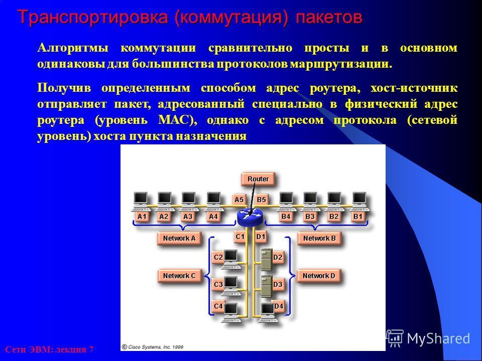 Сети ЭВМ: лекция 7 Транспортировка (коммутация) пакетов Алгоритмы коммутации сравнительно просты и в основном одинаковы для большинства протоколов маршрутизации. Получив определенным способом адрес роутера, хост-источник отправляет пакет, адресованны