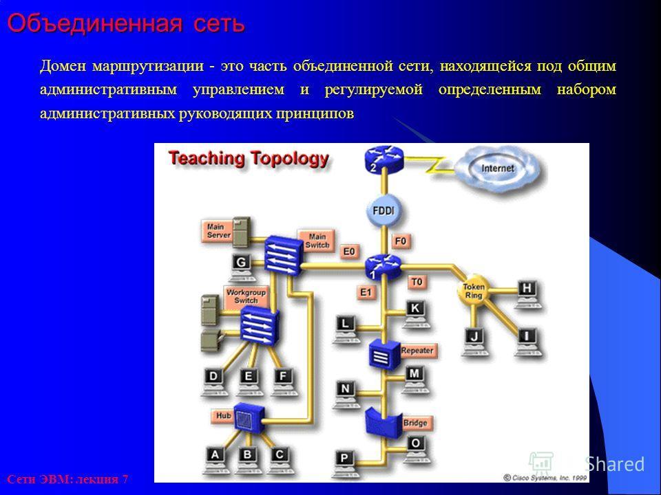 Сети ЭВМ: лекция 7 Объединенная сеть Домен маршрутизации - это часть объединенной сети, находящейся под общим административным управлением и регулируемой определенным набором административных руководящих принципов