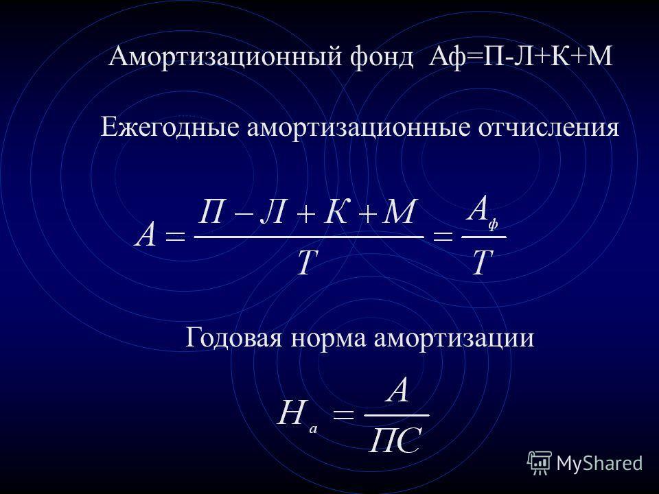 Амортизационный фонд Аф=П-Л+К+М Ежегодные амортизационные отчисления Годовая норма амортизации