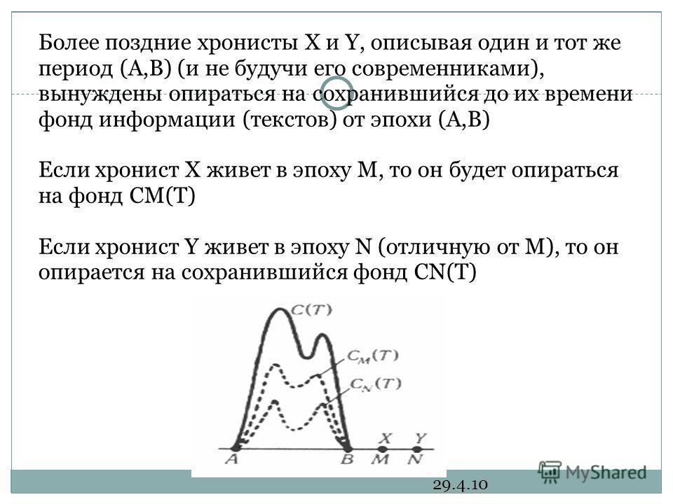 29.4.10 Более поздние хронисты X и Y, описывая один и тот же период (A,B) (и не будучи его современниками), вынуждены опираться на сохранившийся до их времени фонд информации (текстов) от эпохи (A,B) Если хронист X живет в эпоху M, то он будет опират