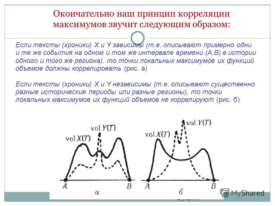 29.4.10 Окончательно наш принцип корреляции максимумов звучит следующим образом: Если тексты (хроники) X и Y зависимы (т.е. описывают примерно одни и те же события на одном и том же интервале времени (A,B) в истории одного и того же региона), то точк