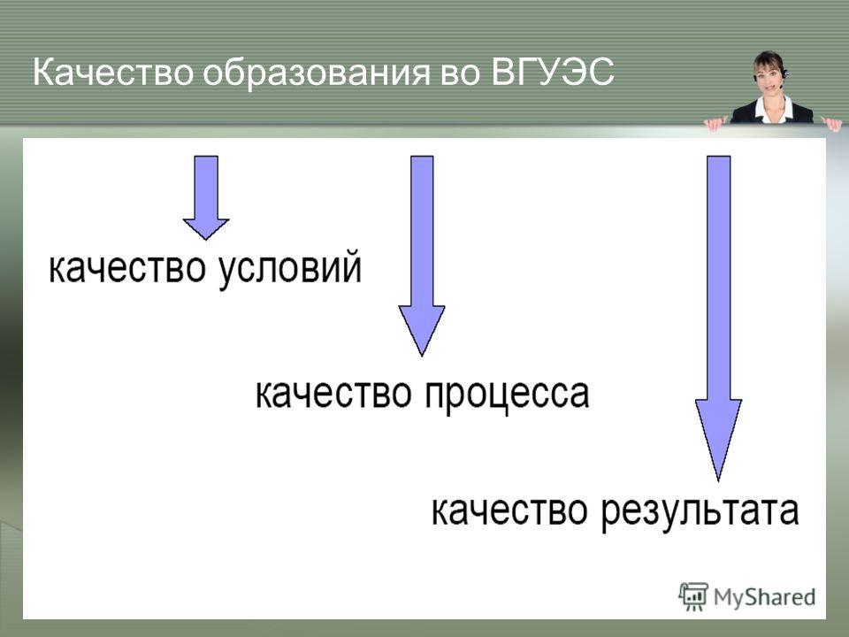 Качество образования во ВГУЭС
