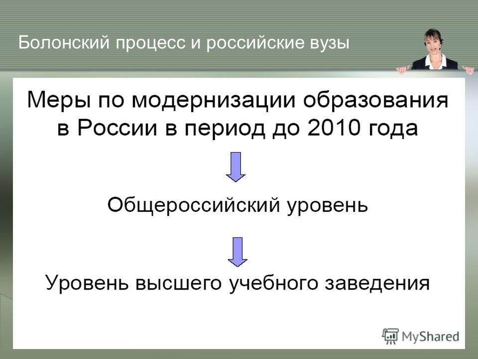 Болонский процесс и российские вузы