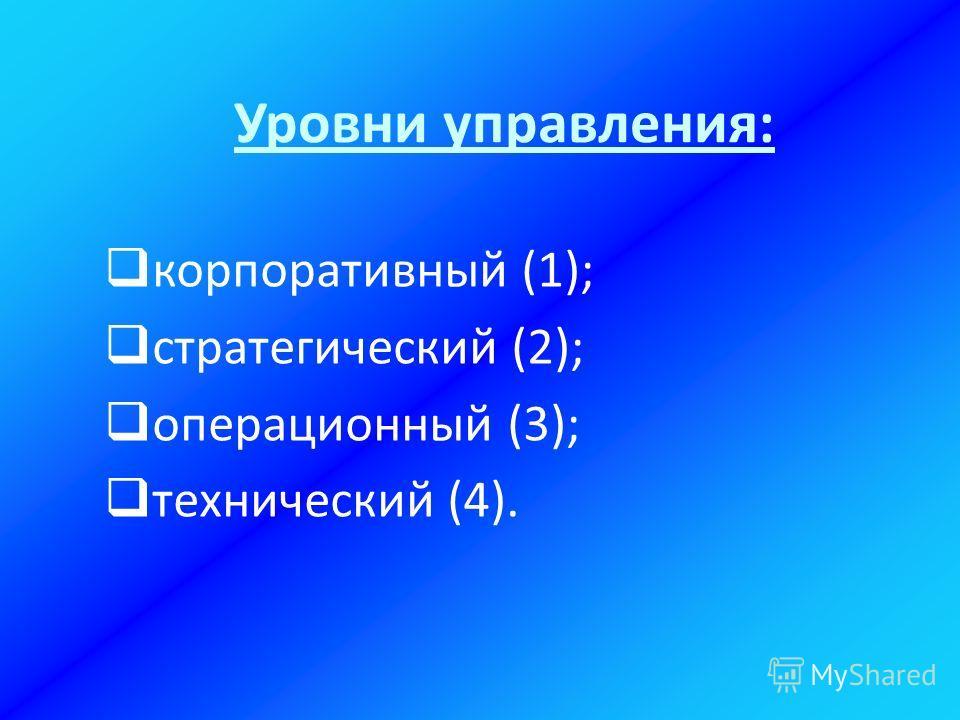 Уровни управления: корпоративный (1); стратегический (2); операционный (3); технический (4).