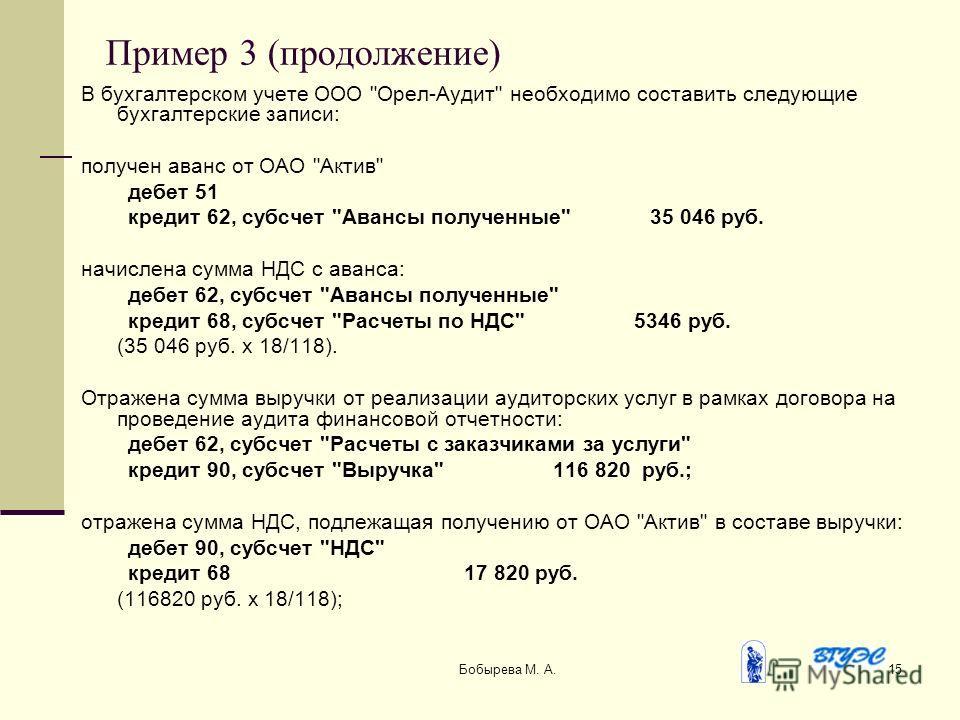 Бобырева М. А.15 Пример 3 (продолжение) В бухгалтерском учете ООО