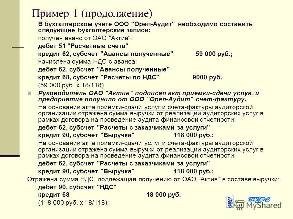 Бобырева М. А.9 Пример 1 (продолжение) В бухгалтерском учете ООО
