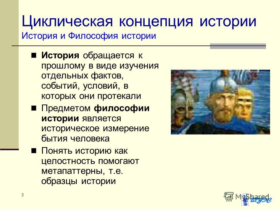 3 Циклическая концепция истории История и Философия истории История обращается к прошлому в виде изучения отдельных фактов, событий, условий, в которых они протекали Предметом философии истории является историческое измерение бытия человека Понять ис