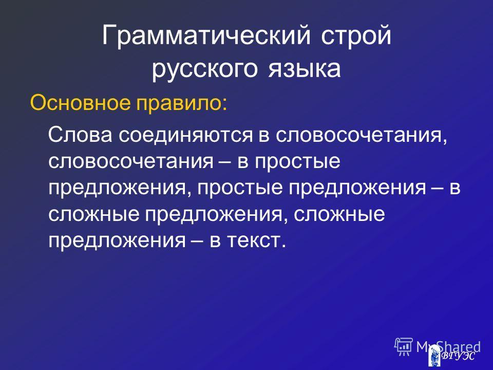 Грамматический строй русского языка Основное правило: Слова соединяются в словосочетания, словосочетания – в простые предложения, простые предложения – в сложные предложения, сложные предложения – в текст.