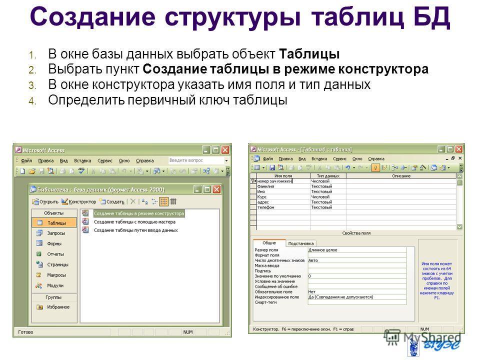 Создание структуры таблиц БД 1. В окне базы данных выбрать объект Таблицы 2. Выбрать пункт Создание таблицы в режиме конструктора 3. В окне конструктора указать имя поля и тип данных 4. Определить первичный ключ таблицы