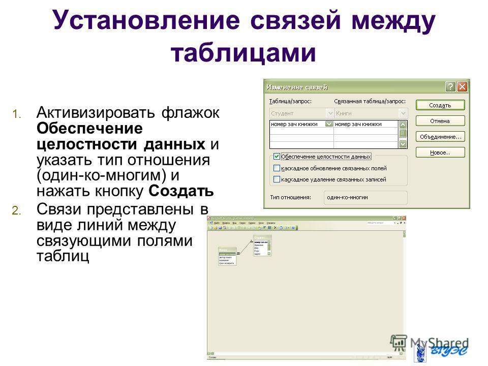 Установление связей между таблицами 1. Активизировать флажок Обеспечение целостности данных и указать тип отношения (один-ко-многим) и нажать кнопку Создать 2. Связи представлены в виде линий между связующими полями таблиц