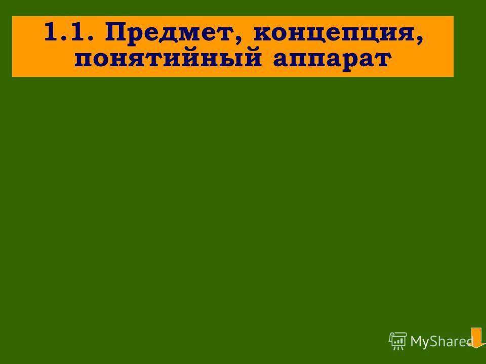 План темы: 1.1. Предмет, концепция, понятийный аппарат курса 1.2. Экономическая теория и управленческая экономика
