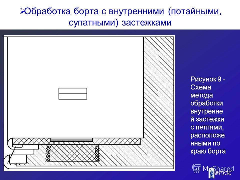 Рисунок 9 - Схема метода обработки внутренне й застежки с петлями, расположе нными по краю борта Обработка борта с внутренними (потайными, супатными) застежками