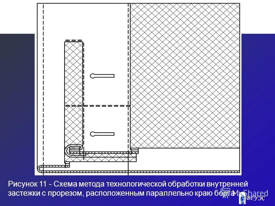 Рисунок 11 - Схема метода технологической обработки внутренней застежки с прорезом, расположенным параллельно краю борта