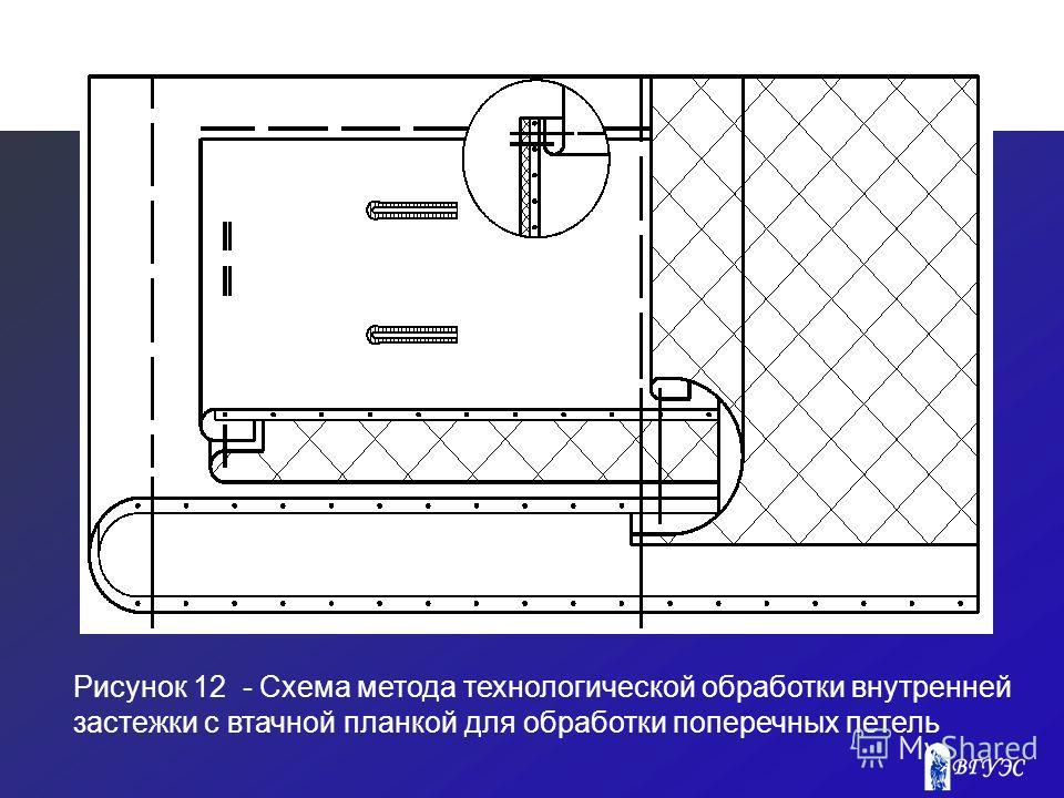 Рисунок 12 - Схема метода технологической обработки внутренней застежки с втачной планкой для обработки поперечных петель