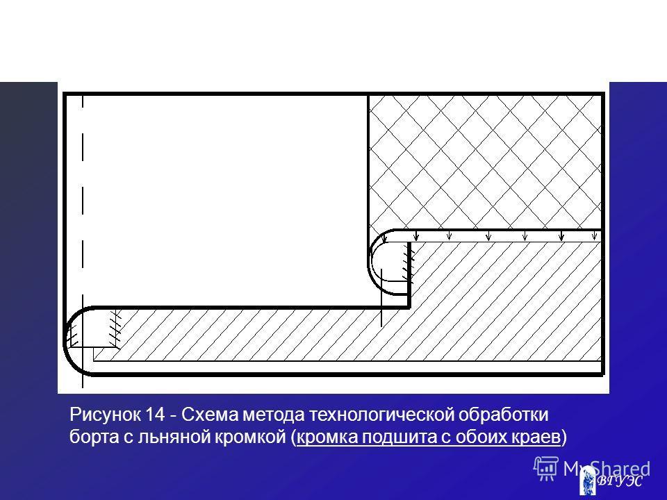 Рисунок 14 - Схема метода технологической обработки борта с льняной кромкой (кромка подшита с обоих краев)