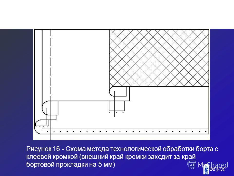 Рисунок 16 - Схема метода технологической обработки борта с клеевой кромкой (внешний край кромки заходит за край бортовой прокладки на 5 мм)