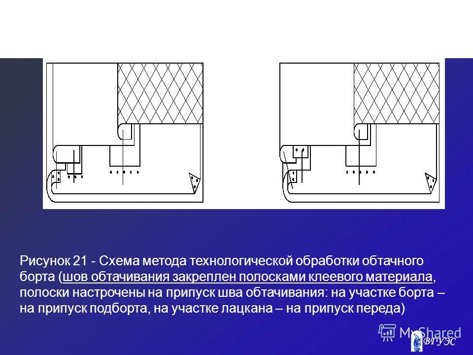 Рисунок 21 - Схема метода технологической обработки обтачного борта (шов обтачивания закреплен полосками клеевого материала, полоски настрочены на припуск шва обтачивания: на участке борта – на припуск подборта, на участке лацкана – на припуск переда