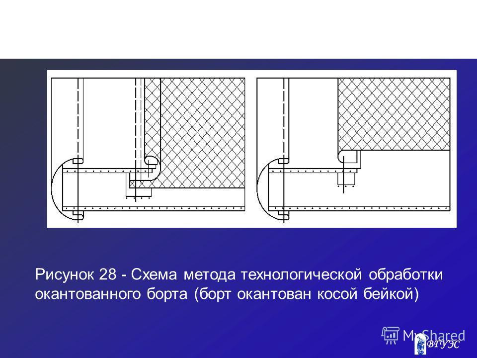 Рисунок 28 - Схема метода технологической обработки окантованного борта (борт окантован косой бейкой)