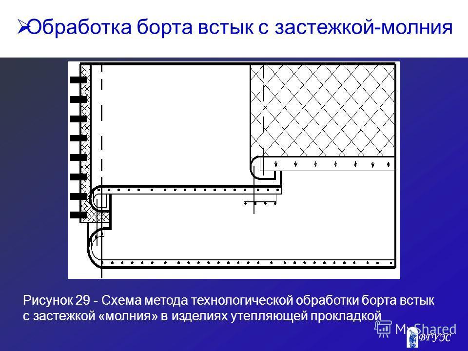 Обработка борта встык с застежкой-молния Рисунок 29 - Схема метода технологической обработки борта встык с застежкой «молния» в изделиях утепляющей прокладкой