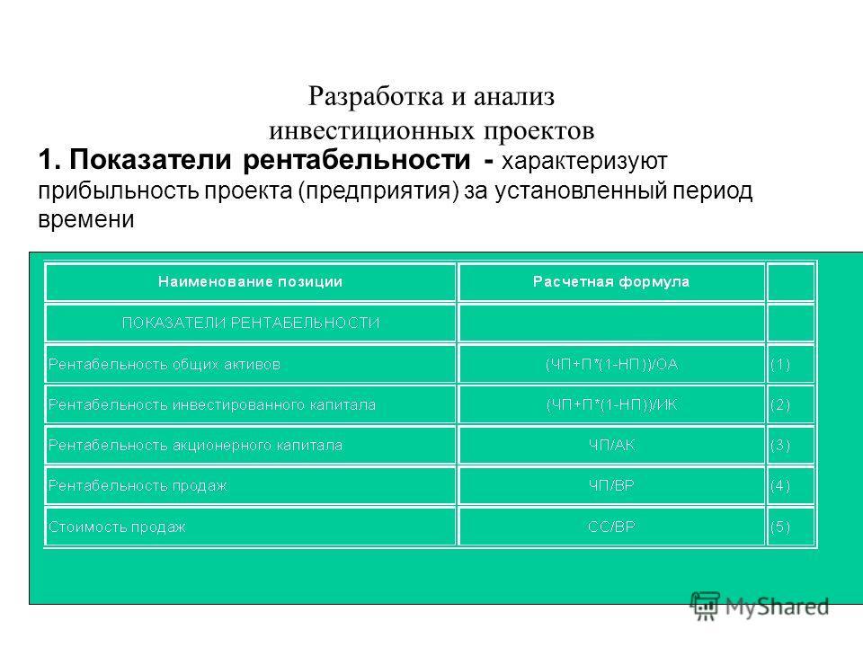 Разработка и анализ инвестиционных проектов 1. Показатели рентабельности - характеризуют прибыльность проекта (предприятия) за установленный период времени