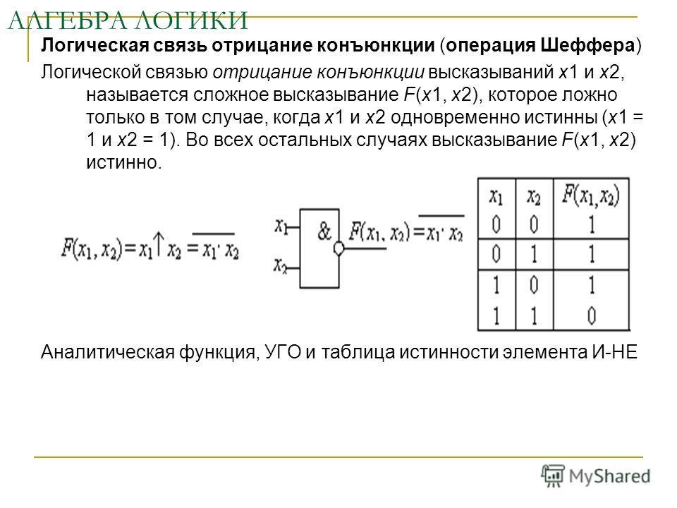 АЛГЕБРА ЛОГИКИ Логическая связь отрицание конъюнкции (операция Шеффера) Логической связью отрицание конъюнкции высказываний х1 и х2, называется сложное высказывание F(х1, х2), которое ложно только в том случае, когда х1 и х2 одновременно истинны (х1