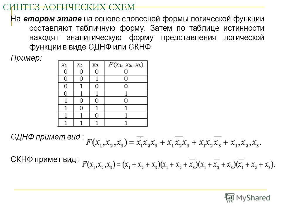 СИНТЕЗ ЛОГИЧЕСКИХ СХЕМ На втором этапе на основе словесной формы логической функции составляют табличную форму. Затем по таблице истинности находят аналитическую форму представления логической функции в виде СДНФ или СКНФ Пример: СДНФ примет вид : СК
