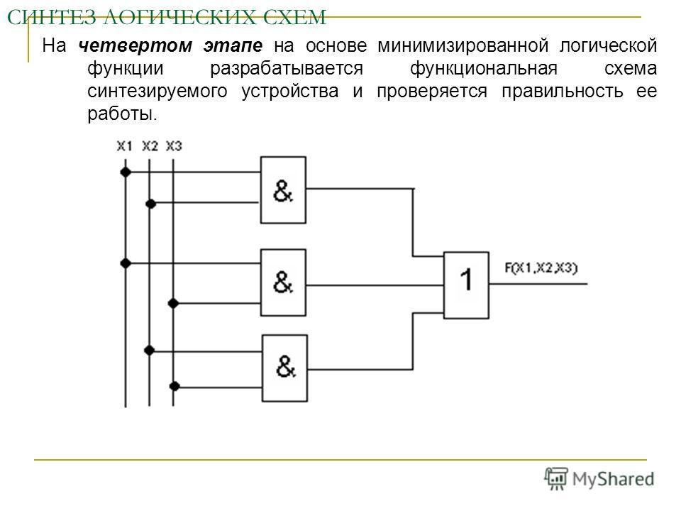 СИНТЕЗ ЛОГИЧЕСКИХ СХЕМ На четвертом этапе на основе минимизированной логической функции разрабатывается функциональная схема синтезируемого устройства и проверяется правильность ее работы.
