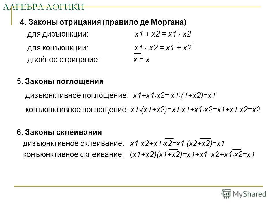 АЛГЕБРА ЛОГИКИ 4. Законы отрицания (правило де Моргана) для дизъюнкции: x1 + x2 = x1 x2 для конъюнкции: x1 x2 = x1 + x2 двойное отрицание: x = x 5. Законы поглощения дизъюнктивное поглощение: x1+x1 x2= x1 (1+x2)=x1 конъюнктивное поглощение: x1 (x1+x2
