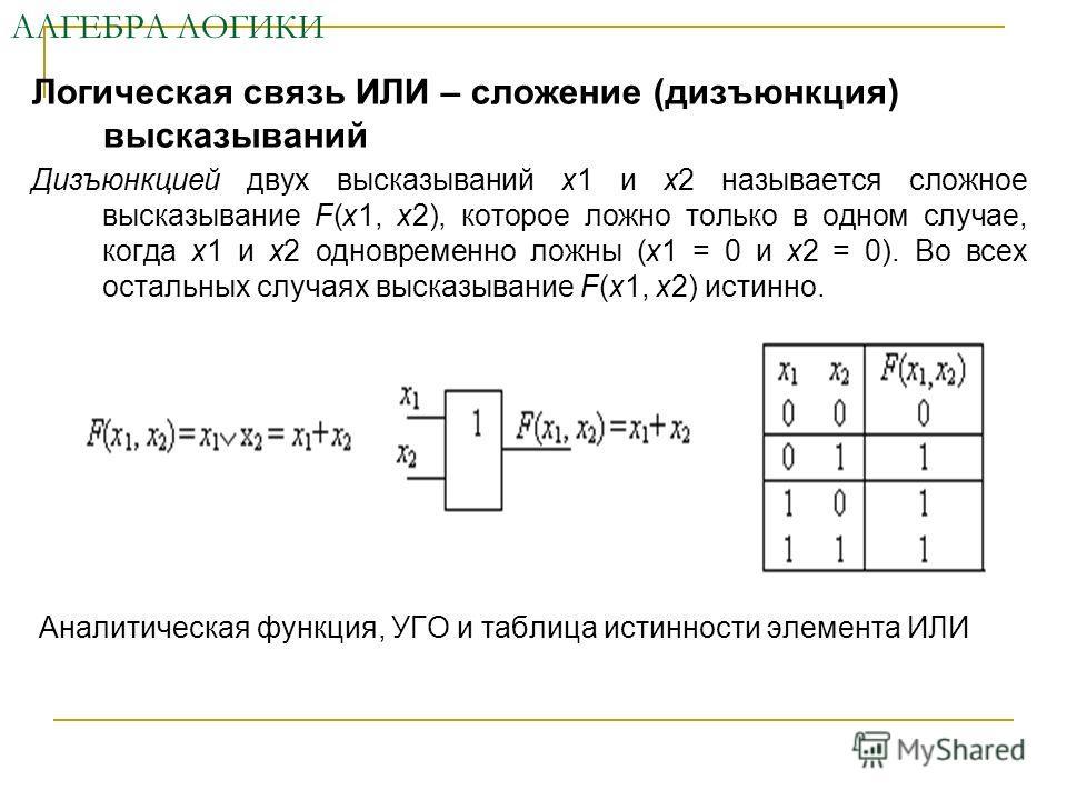 АЛГЕБРА ЛОГИКИ Логическая связь ИЛИ – сложение (дизъюнкция) высказываний Дизъюнкцией двух высказываний х1 и х2 называется сложное высказывание F(х1, х2), которое ложно только в одном случае, когда х1 и х2 одновременно ложны (х1 = 0 и х2 = 0). Во всех