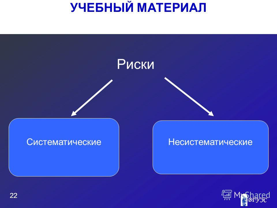 УЧЕБНЫЙ МАТЕРИАЛ 22 Риски Систематические Несистематические
