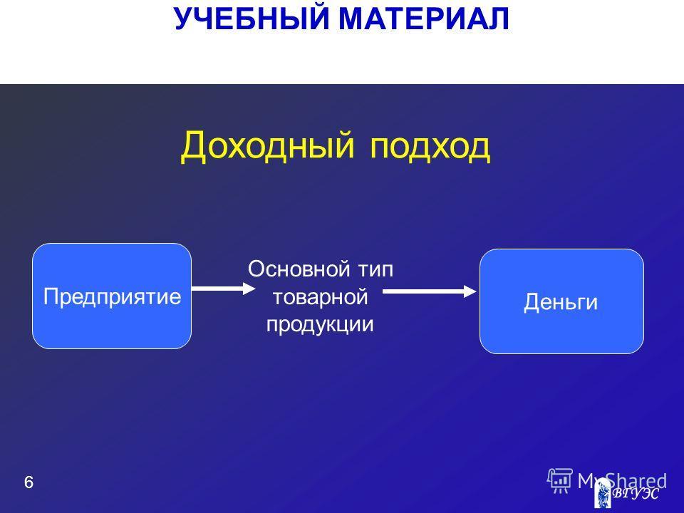 УЧЕБНЫЙ МАТЕРИАЛ 6 Доходный подход Предприятие Основной тип товарной продукции Деньги
