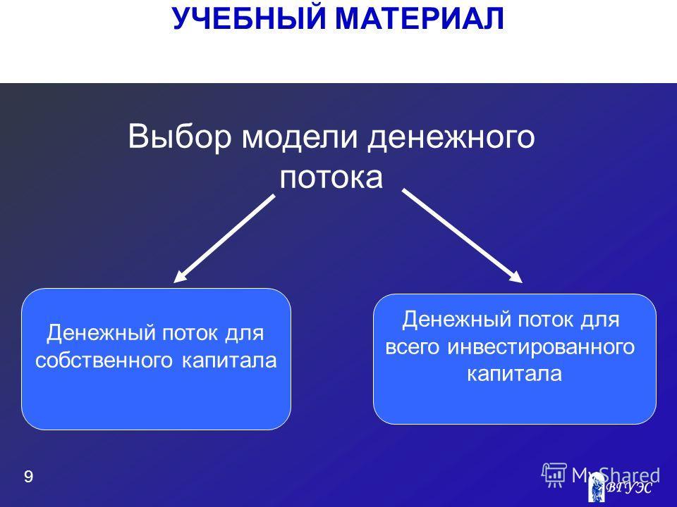 УЧЕБНЫЙ МАТЕРИАЛ 9 Выбор модели денежного потока Денежный поток для собственного капитала Денежный поток для всего инвестированного капитала