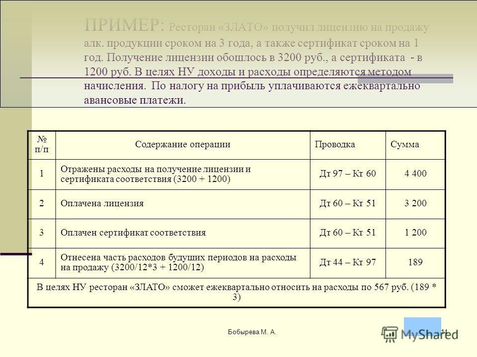 Бобырева М. А.14 ПРИМЕР: Ресторан «ЗЛАТО» получил лицензию на продажу алк. продукции сроком на 3 года, а также сертификат сроком на 1 год. Получение лицензии обошлось в 3200 руб., а сертификата - в 1200 руб. В целях НУ доходы и расходы определяются м