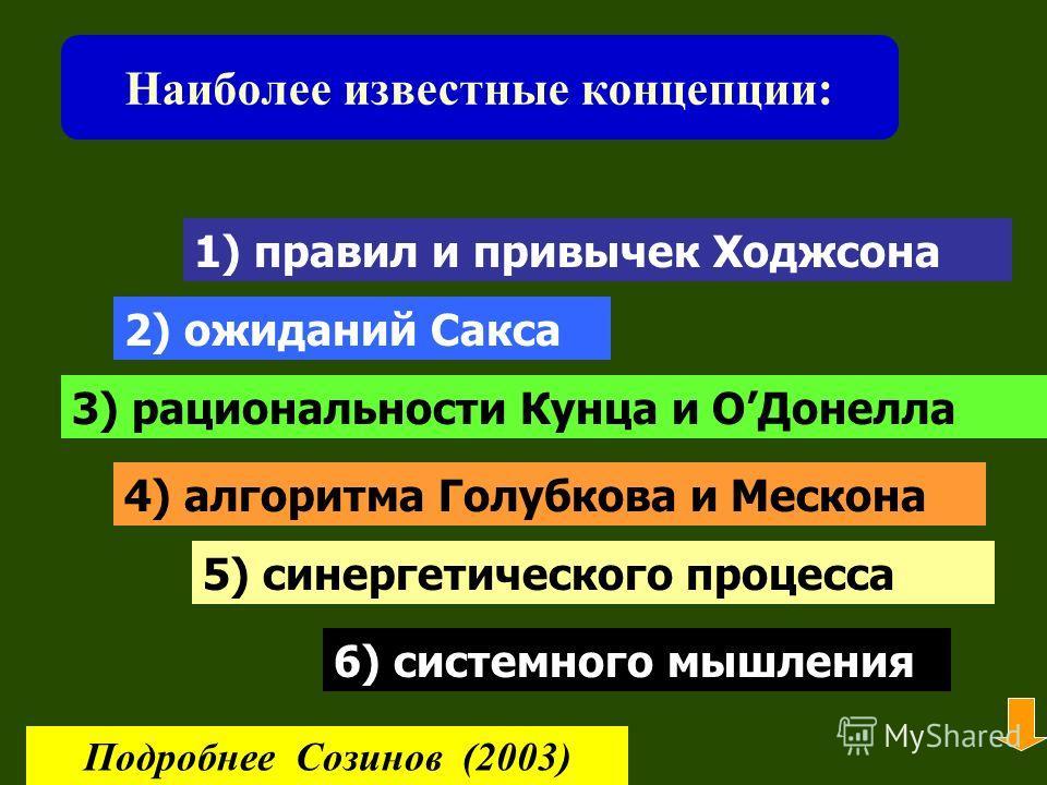 Наиболее известные концепции: 1) правил и привычек Ходжсона 2) ожиданий Сакса 3) рациональности Кунца и ОДонелла 4) алгоритма Голубкова и Мескона 5) синергетического процесса Подробнее Созинов (2003) 6) системного мышления