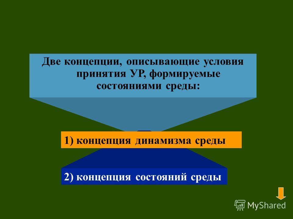 Две концепции, описывающие условия принятия УР, формируемые состояниями среды: 2) концепция состояний среды 1) концепция динамизма среды