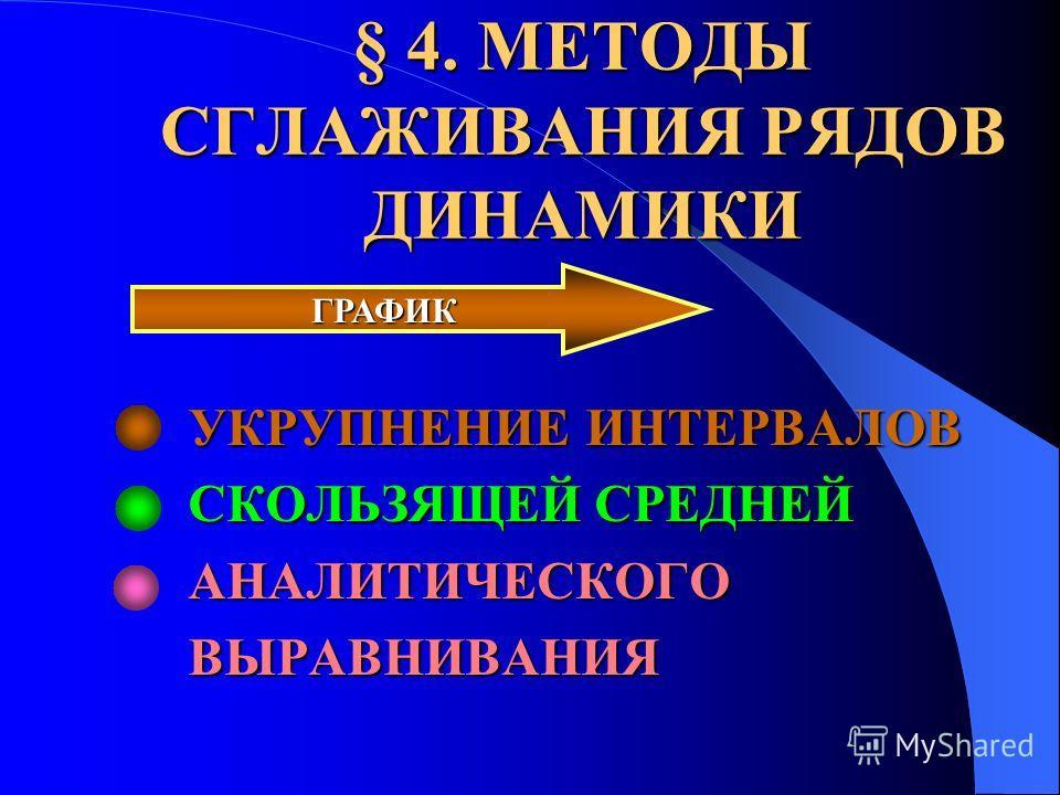 § 4. МЕТОДЫ СГЛАЖИВАНИЯ РЯДОВ ДИНАМИКИ УКРУПНЕНИЕ ИНТЕРВАЛОВ СКОЛЬЗЯЩЕЙ СРЕДНЕЙ АНАЛИТИЧЕСКОГОВЫРАВНИВАНИЯ ГРАФИК