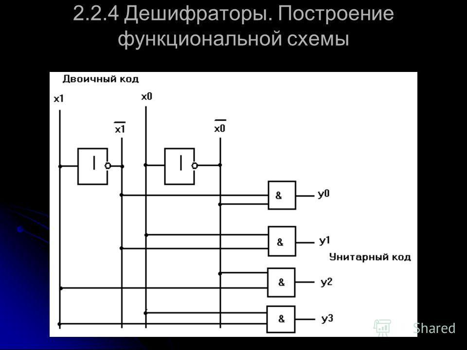 2.2.4 Дешифраторы. Построение функциональной схемы