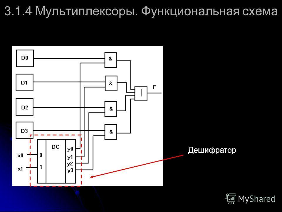 3.1.4 Мультиплексоры. Функциональная схема Дешифратор