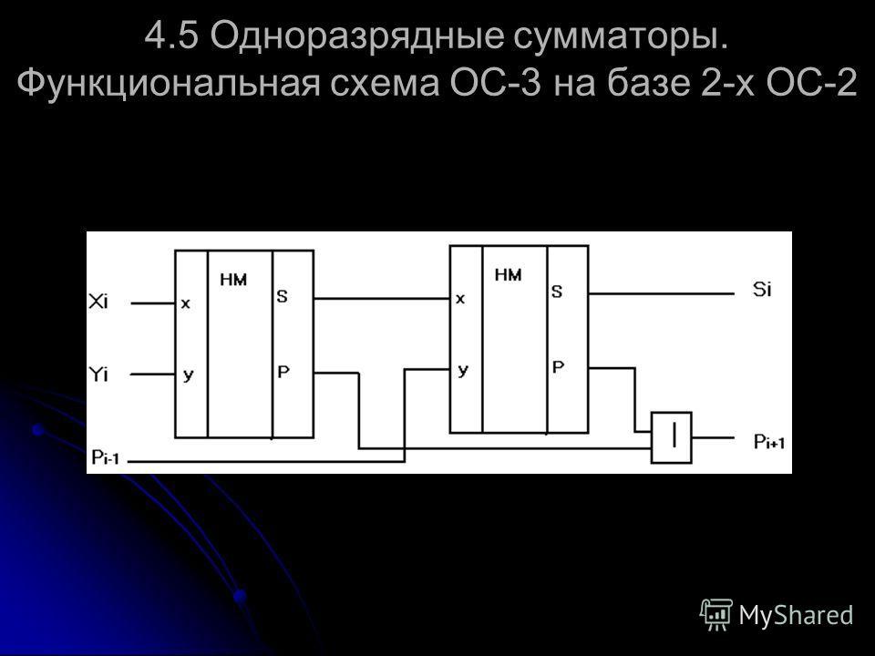 4.5 Одноразрядные сумматоры. Функциональная схема ОС-3 на базе 2-х ОС-2