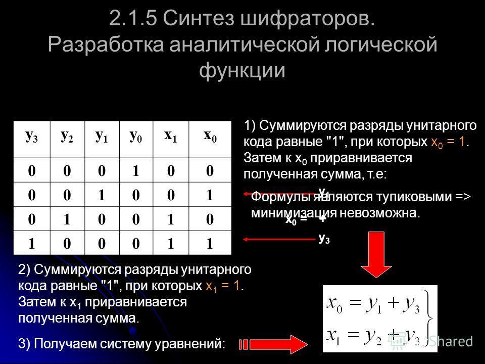 2.1.5 Синтез шифраторов. Разработка аналитической логической функции у3у3 у2у2 у1у1 у0у0 х1х1 х0х0 000100 001001 010010 100011 1) Суммируются разряды унитарного кода равные