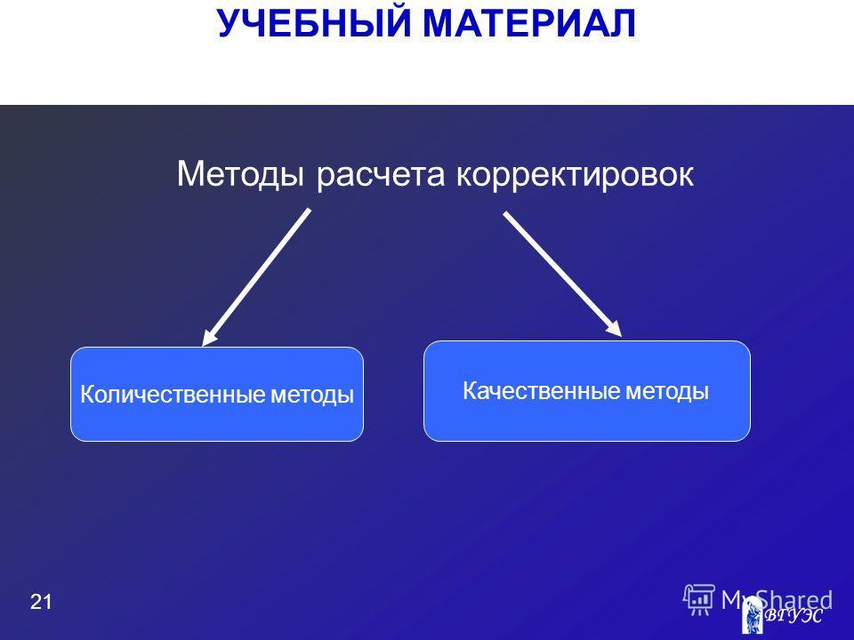 УЧЕБНЫЙ МАТЕРИАЛ 21 Методы расчета корректировок Количественные методы Качественные методы