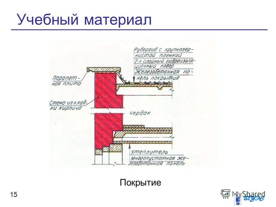 Учебный материал Покрытие 15