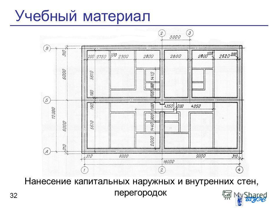 Нанесение капитальных наружных и внутренних стен, перегородок Учебный материал 32