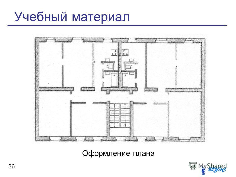 Оформление плана Учебный материал 36
