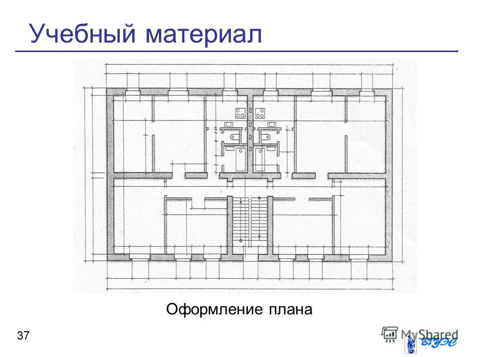 Оформление плана Учебный материал 37